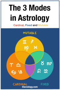 The Modes in Astrology