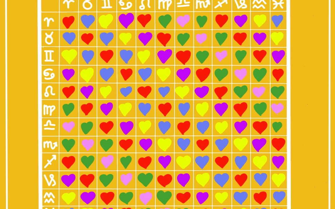 Heart Chart – Check Your Astrological Compatibility
