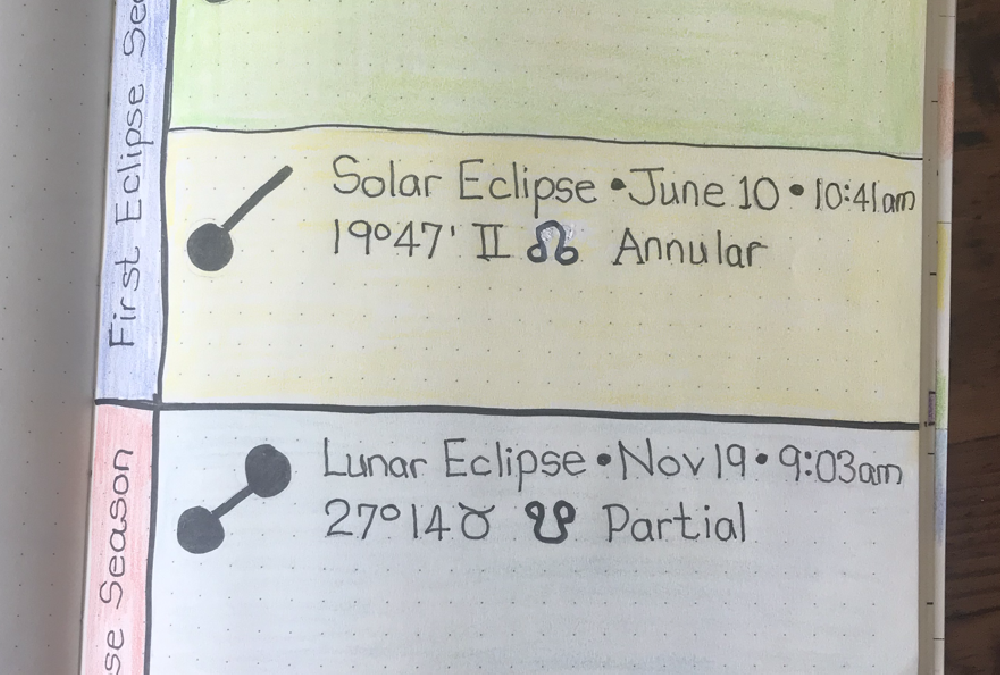 Eclipses of 2021